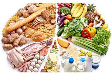 RLD Diet