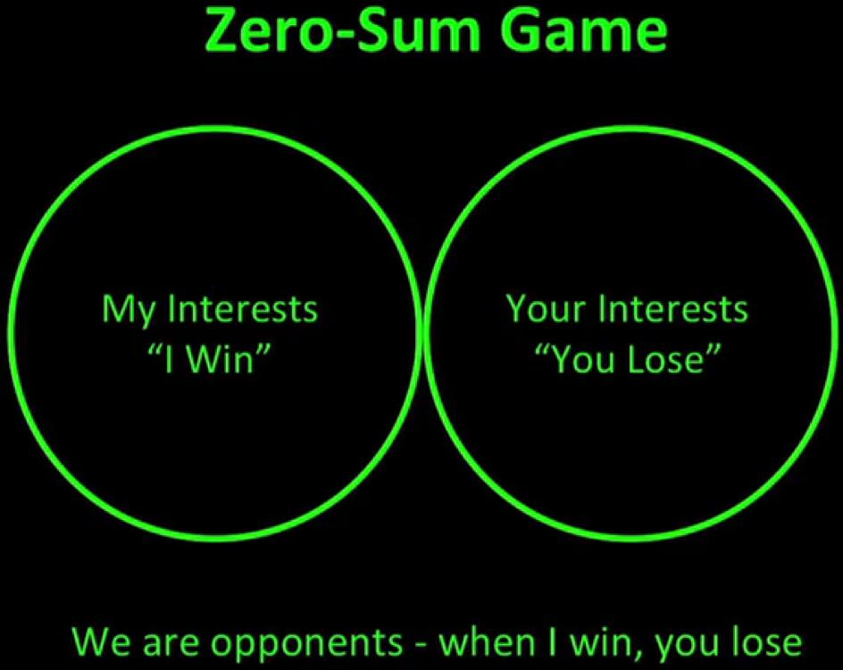 Zero Sum Game